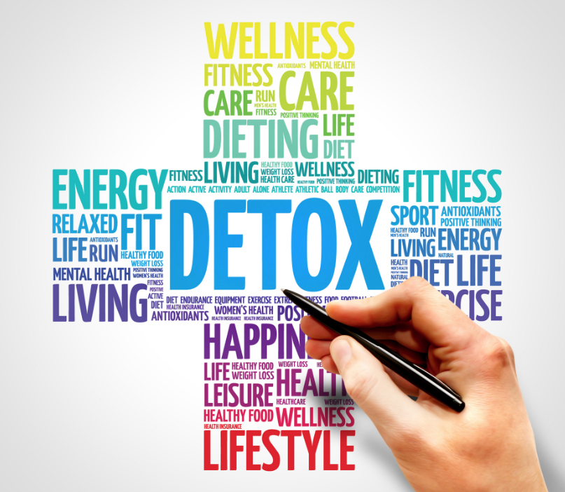 Post-Holiday-Detox- Tips-to-get-back- into-Real-Life- Routine-quotes